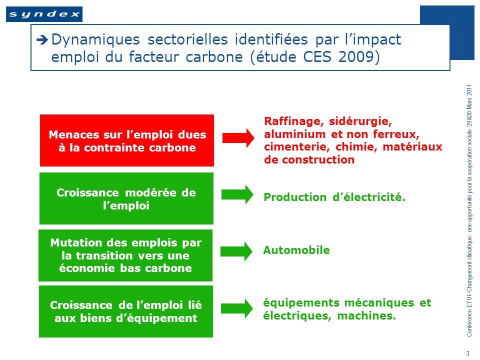 Dynamiques sectorielles identifiées par l'impact emploi du facteur carbone (étude CES 2009)
