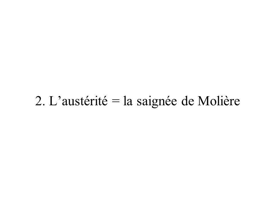 2. L'austérité = la saignée de Molière