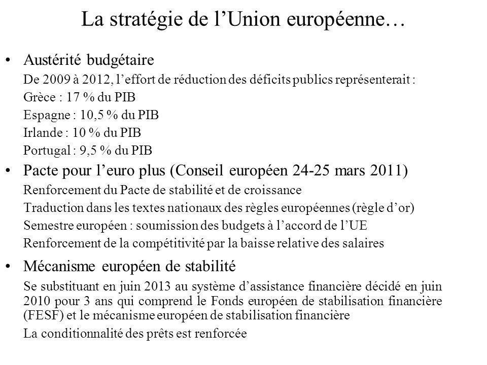 La stratégie de l'Union européenne…