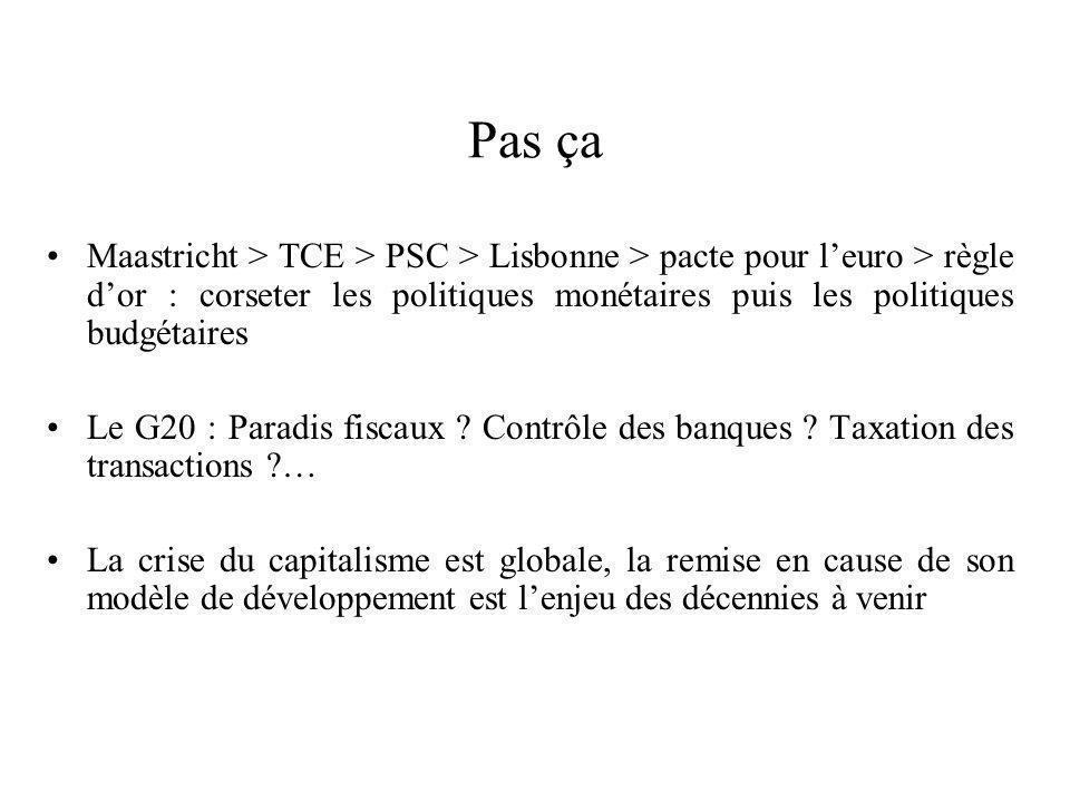 Pas çaMaastricht > TCE > PSC > Lisbonne > pacte pour l'euro > règle d'or : corseter les politiques monétaires puis les politiques budgétaires.