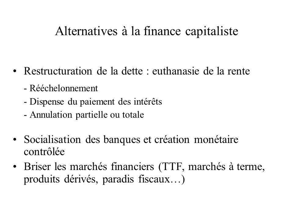 Alternatives à la finance capitaliste