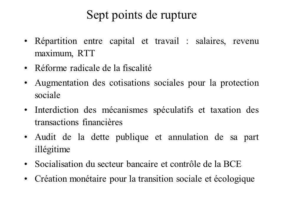 Sept points de rupture Répartition entre capital et travail : salaires, revenu maximum, RTT. Réforme radicale de la fiscalité.