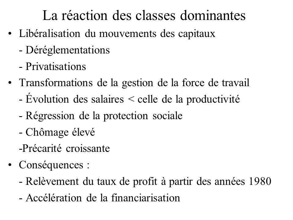 La réaction des classes dominantes