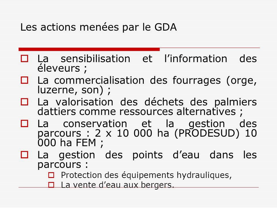 Les actions menées par le GDA