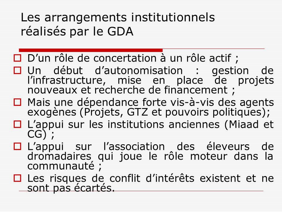 Les arrangements institutionnels réalisés par le GDA