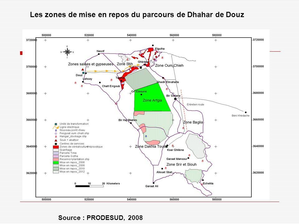 Les zones de mise en repos du parcours de Dhahar de Douz