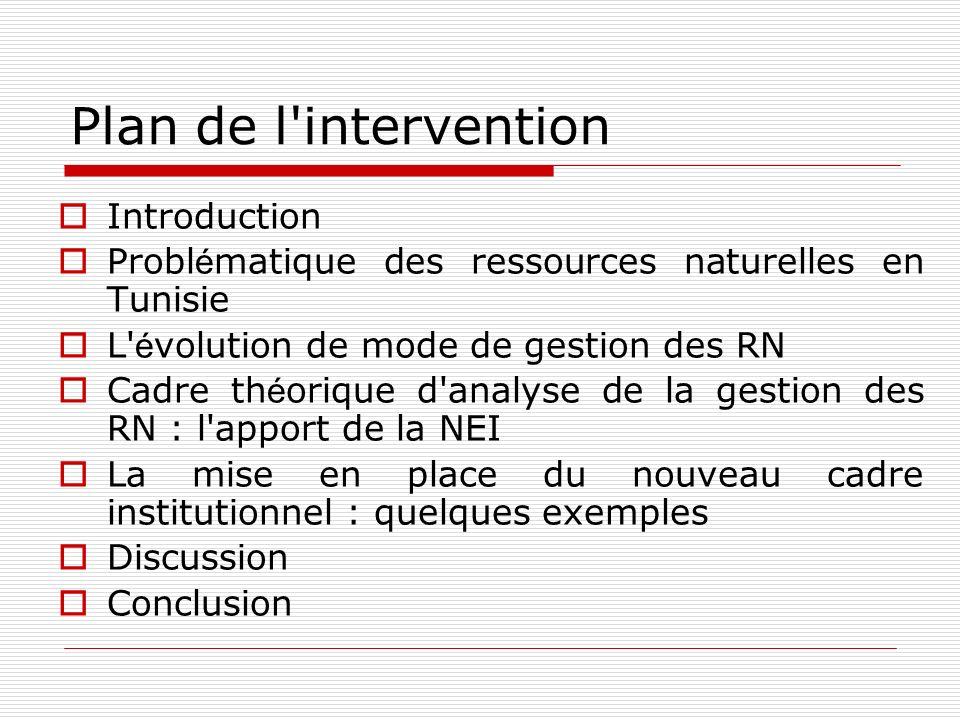 Plan de l intervention Introduction