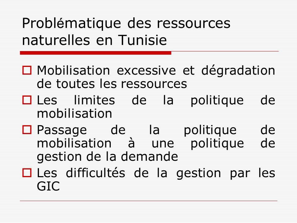 Problématique des ressources naturelles en Tunisie