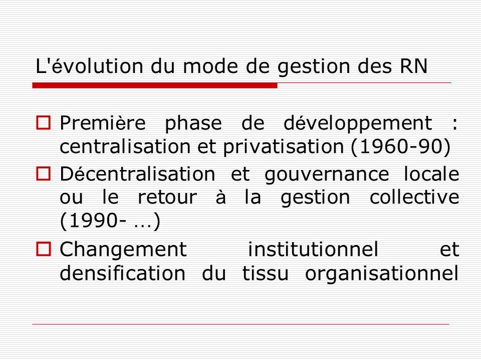 L évolution du mode de gestion des RN