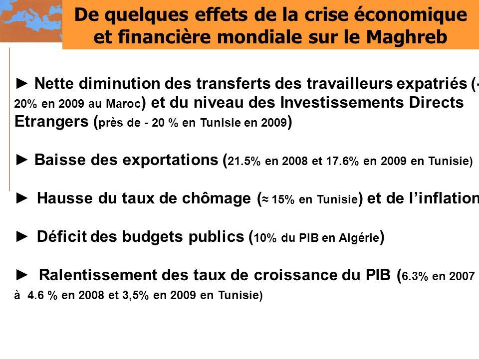 De quelques effets de la crise économique et financière mondiale sur le Maghreb