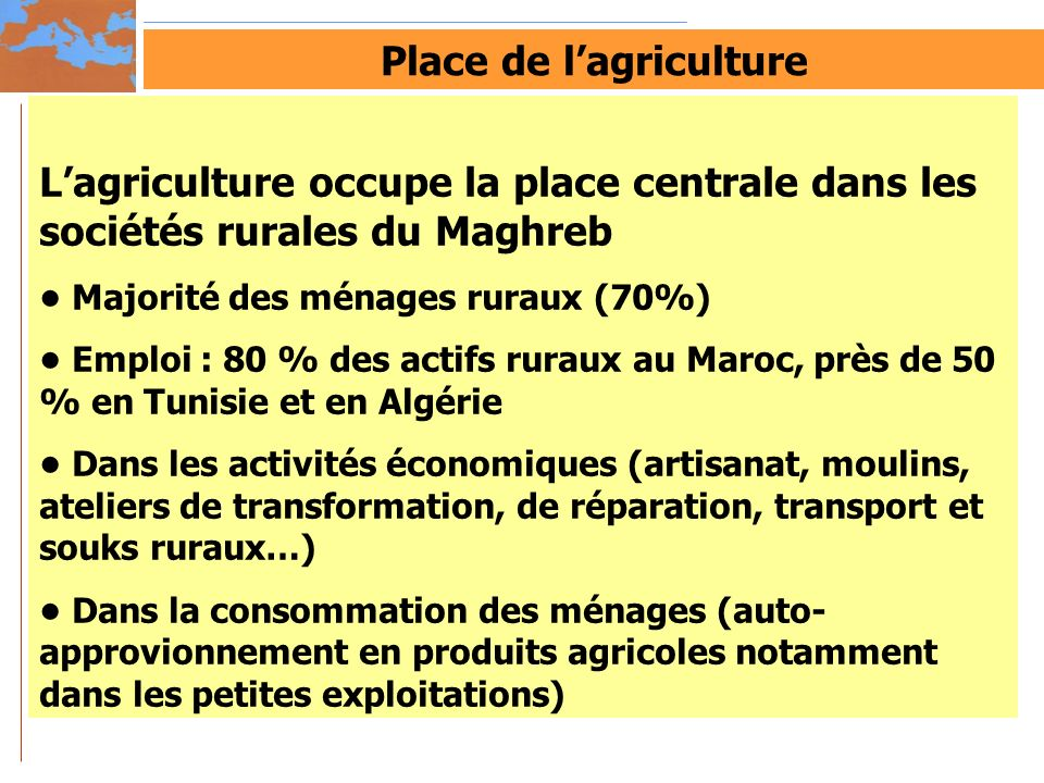 Place de l'agriculture