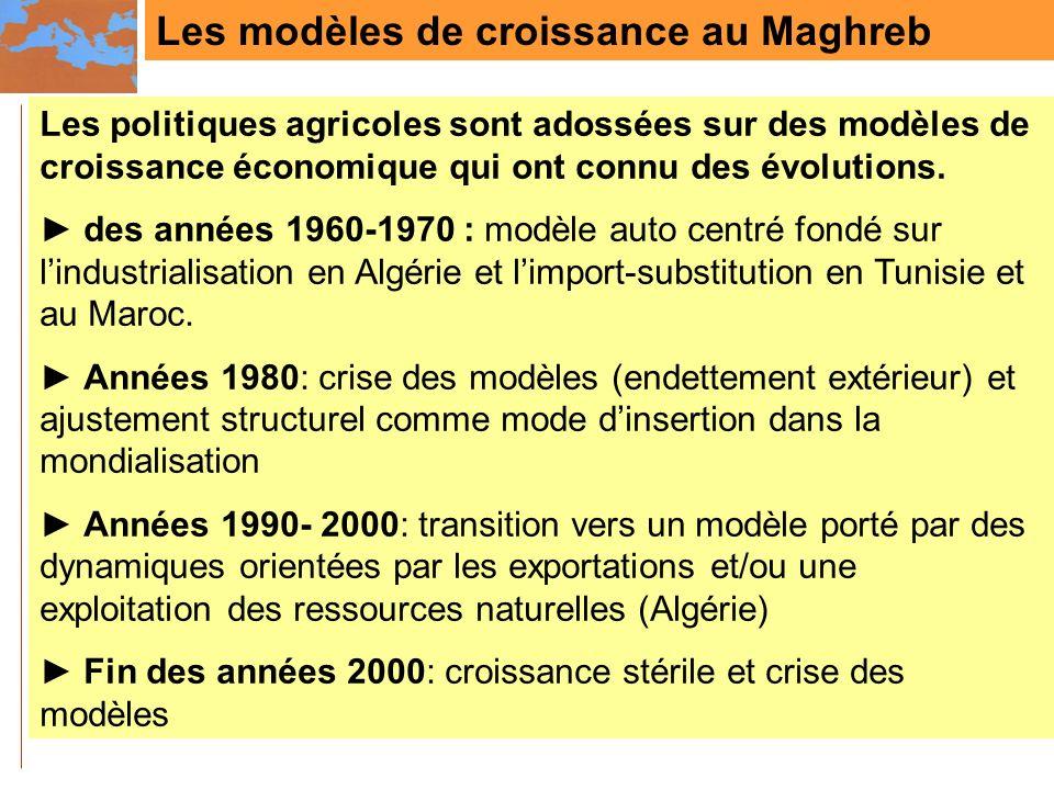 Les modèles de croissance au Maghreb