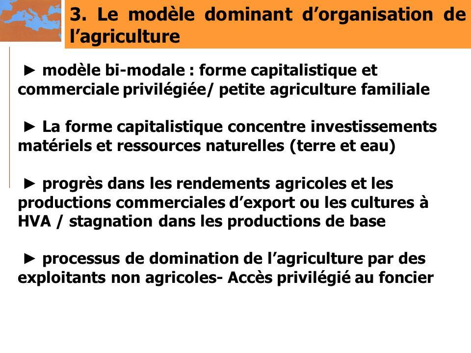 3. Le modèle dominant d'organisation de l'agriculture