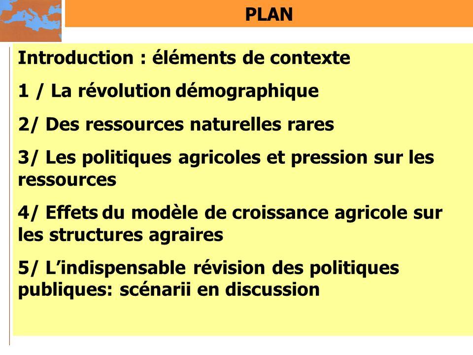 PLAN Introduction : éléments de contexte. 1 / La révolution démographique. 2/ Des ressources naturelles rares.