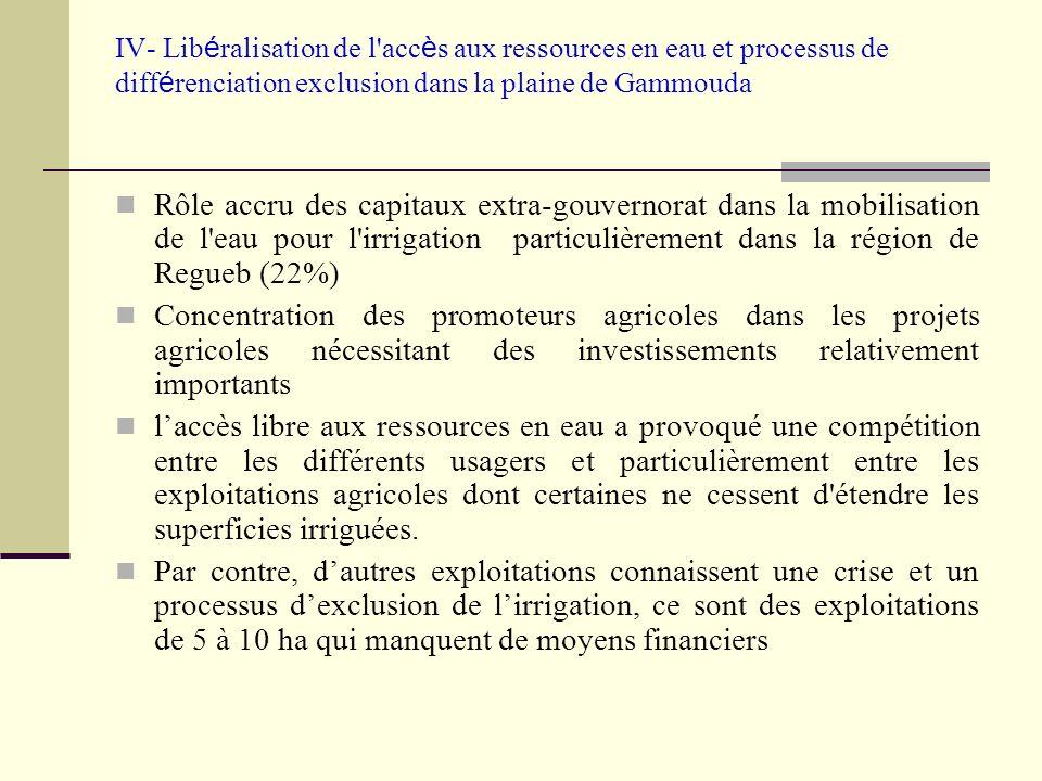 Coloque IV- Libéralisation de l accès aux ressources en eau et processus de différenciation exclusion dans la plaine de Gammouda.