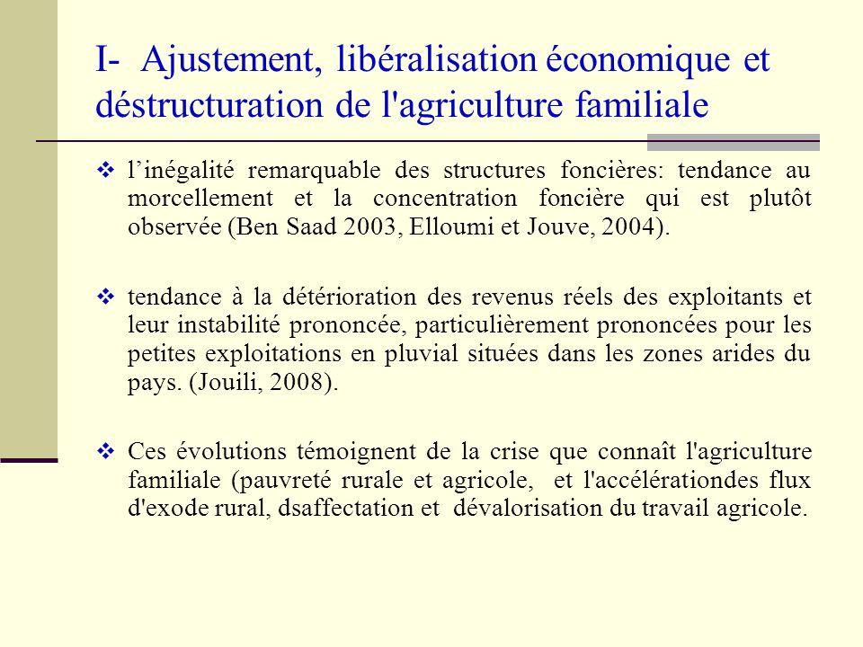 Coloque I- Ajustement, libéralisation économique et déstructuration de l agriculture familiale.