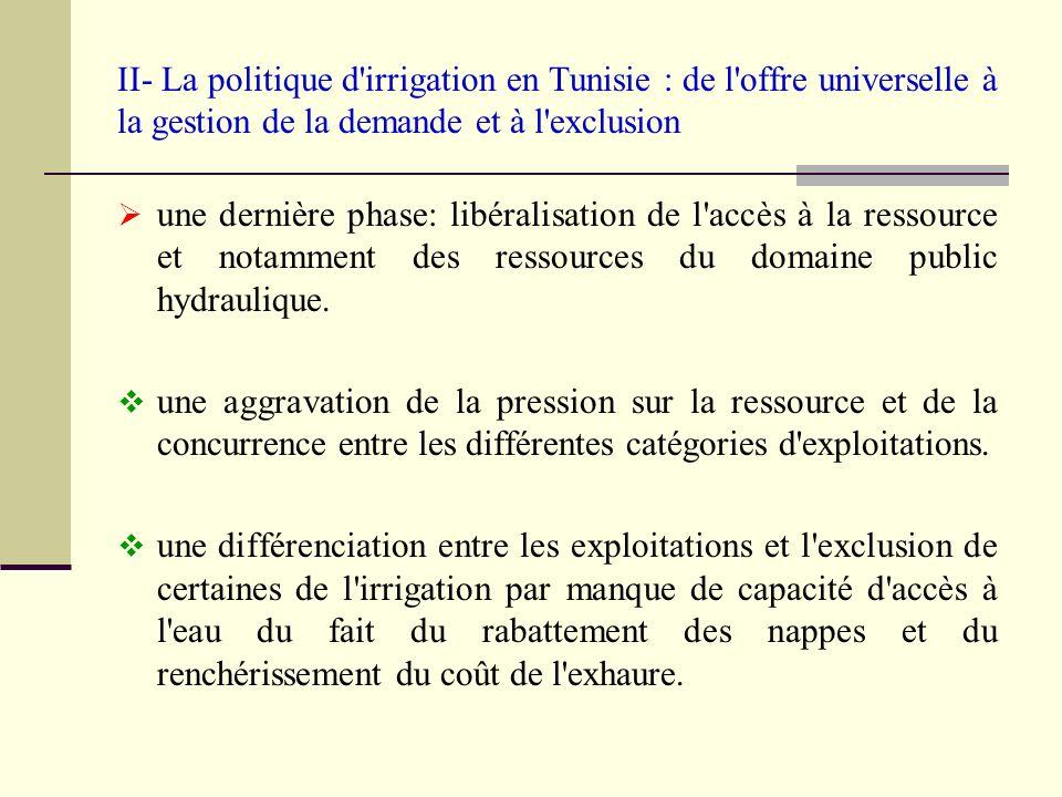 Coloque II- La politique d irrigation en Tunisie : de l offre universelle à la gestion de la demande et à l exclusion.