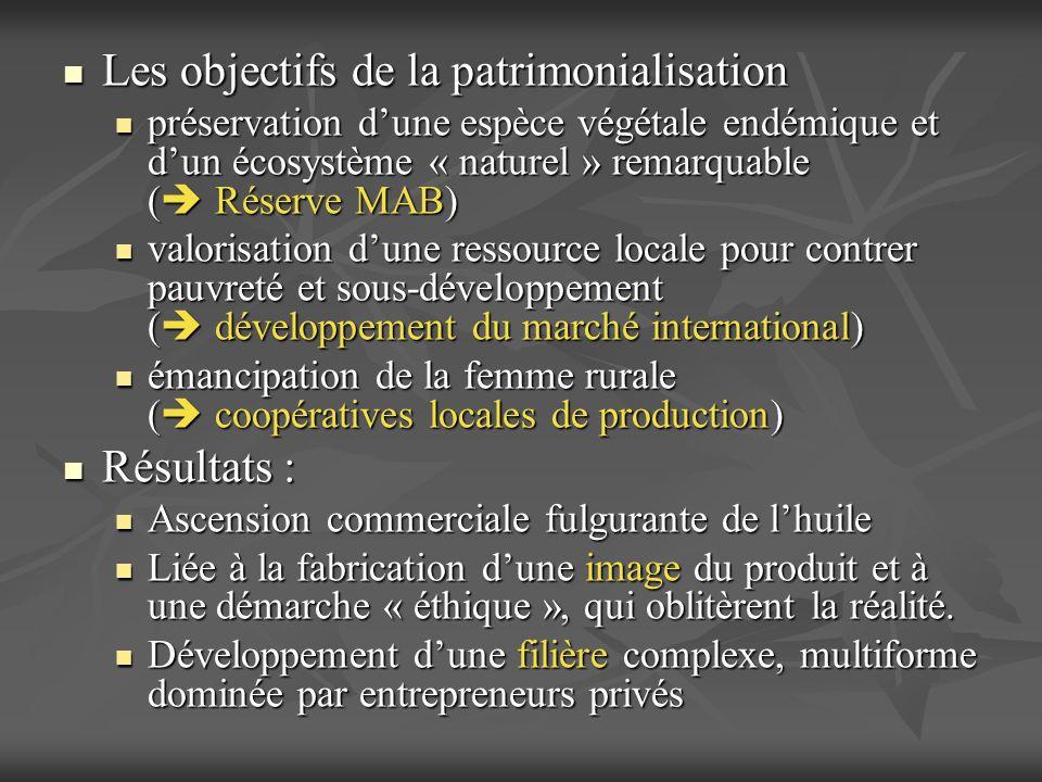 Les objectifs de la patrimonialisation