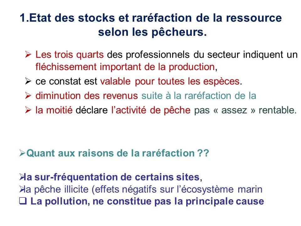 Etat des stocks et raréfaction de la ressource