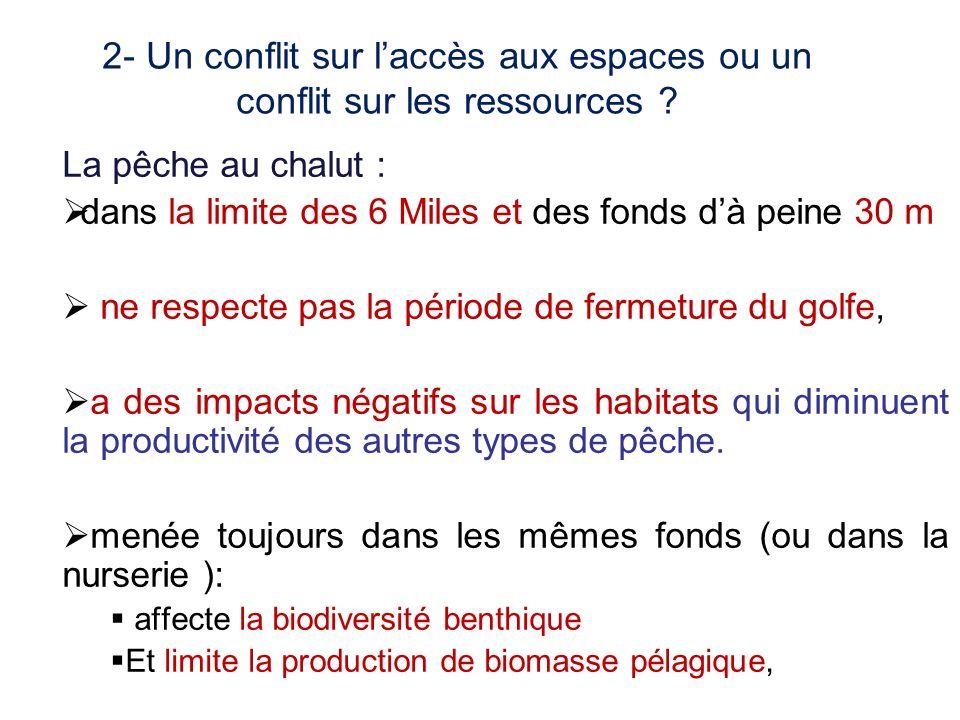 2- Un conflit sur l'accès aux espaces ou un conflit sur les ressources