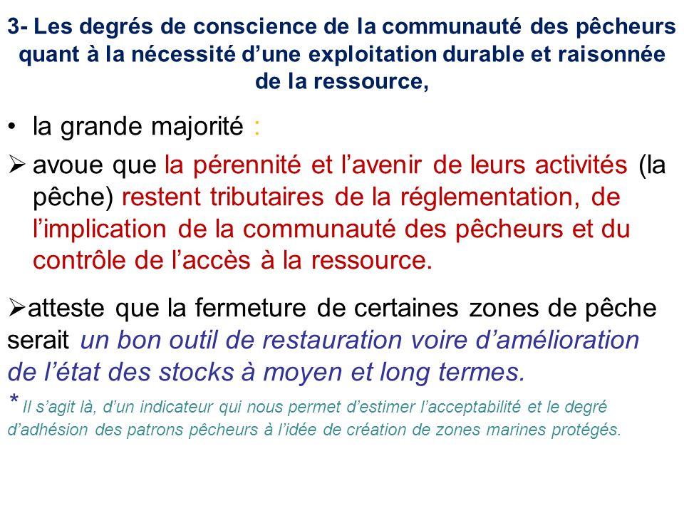 3- Les degrés de conscience de la communauté des pêcheurs quant à la nécessité d'une exploitation durable et raisonnée de la ressource,