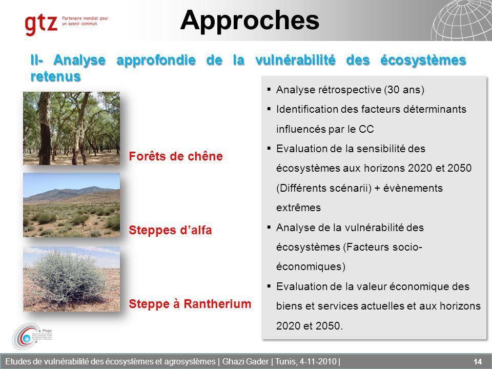 ApprochesII- Analyse approfondie de la vulnérabilité des écosystèmes retenus. Analyse rétrospective (30 ans)