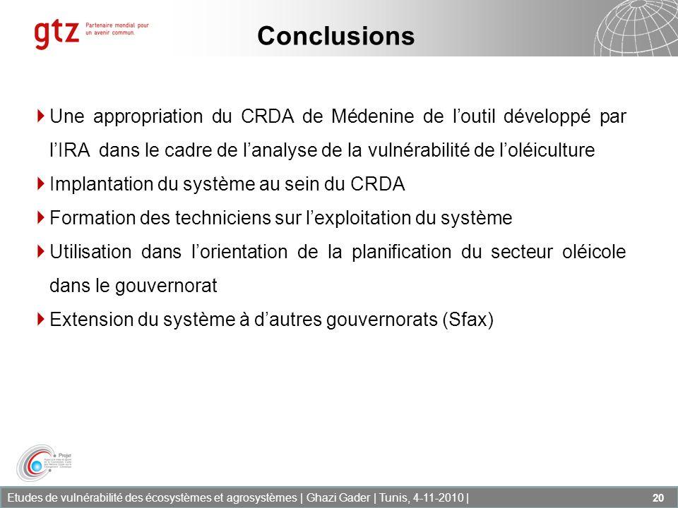 ConclusionsUne appropriation du CRDA de Médenine de l'outil développé par l'IRA dans le cadre de l'analyse de la vulnérabilité de l'oléiculture.