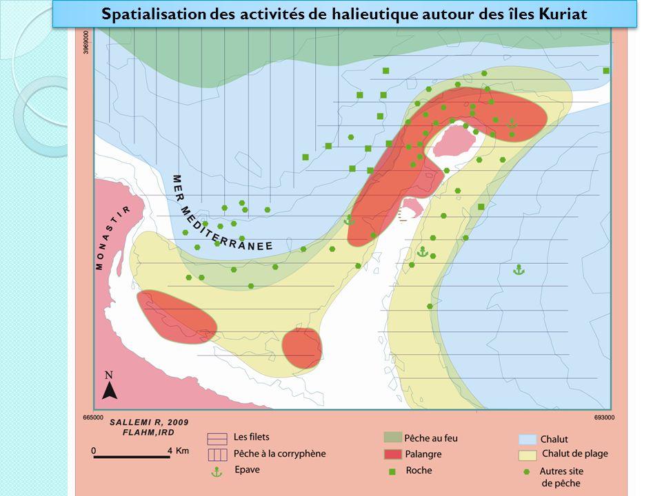 Spatialisation des activités de halieutique autour des îles Kuriat