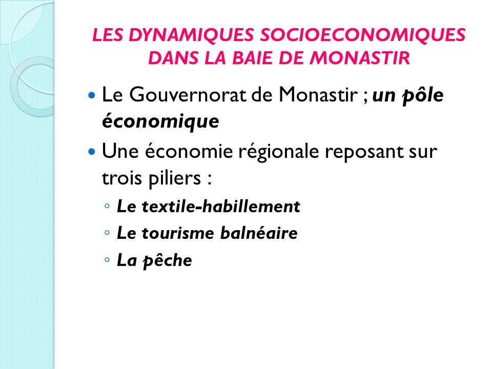 LES DYNAMIQUES SOCIOECONOMIQUES DANS LA BAIE DE MONASTIR