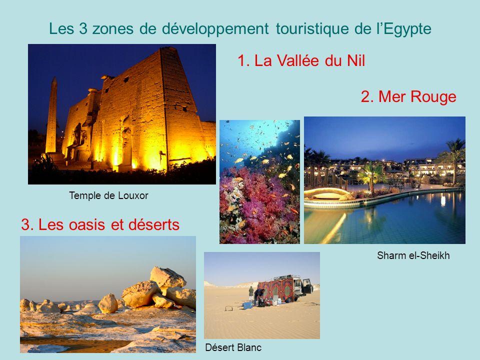 Les 3 zones de développement touristique de l'Egypte