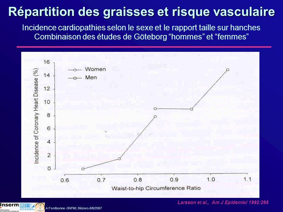 Répartition des graisses et risque vasculaire