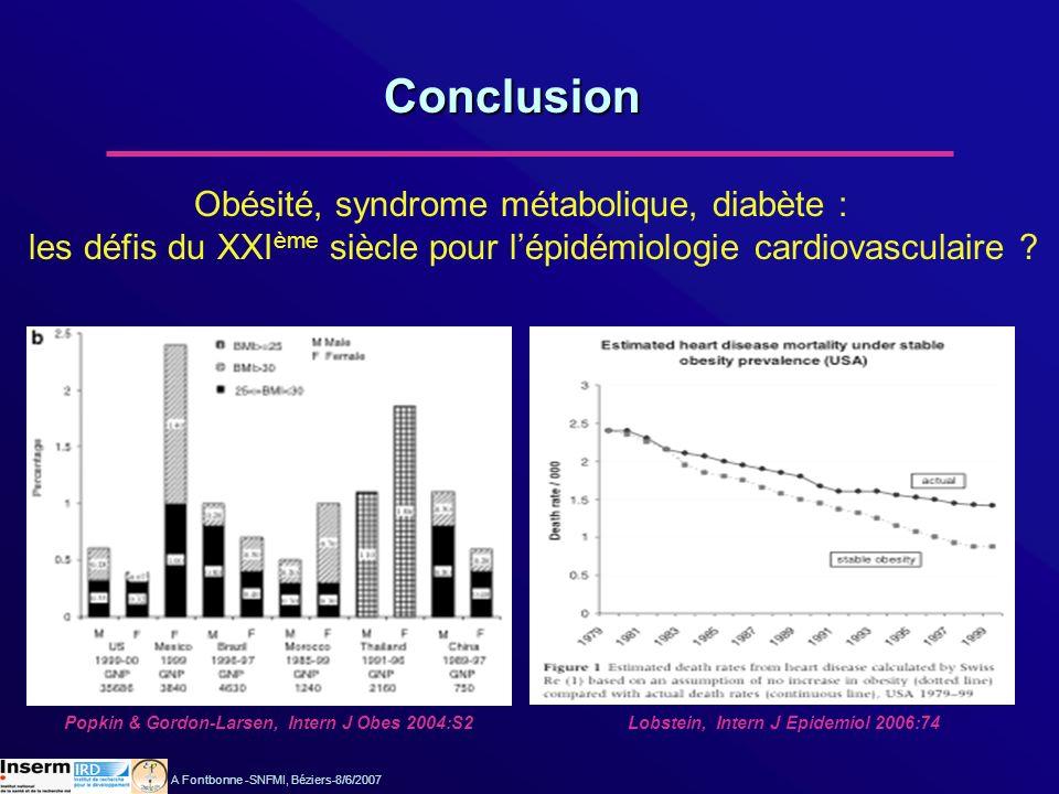 Conclusion Obésité, syndrome métabolique, diabète :