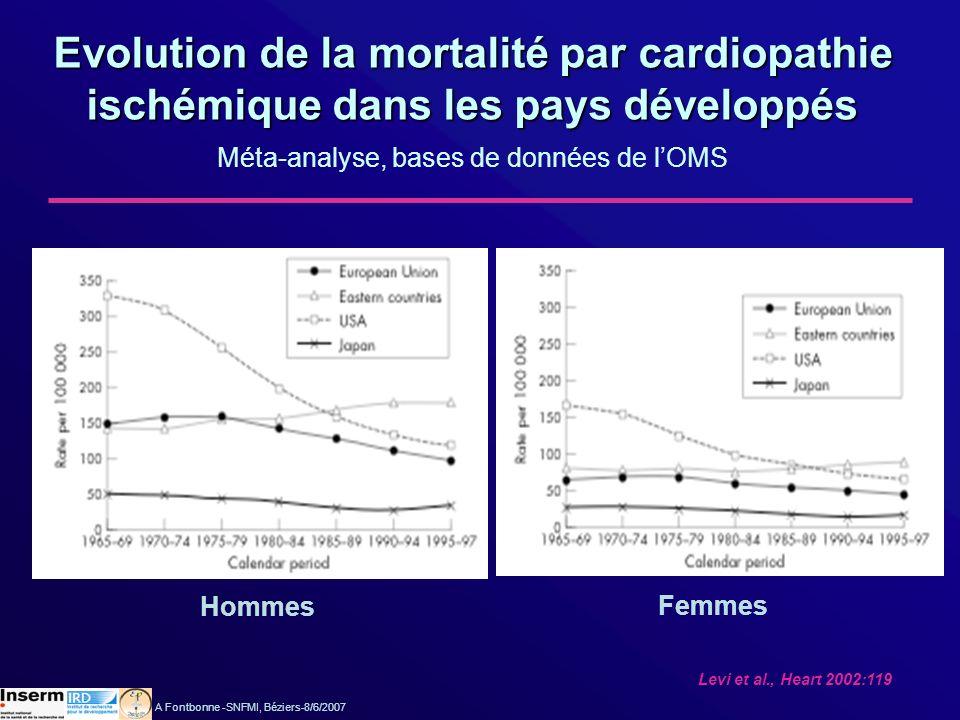 Evolution de la mortalité par cardiopathie