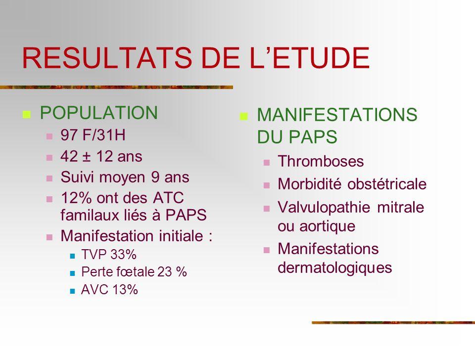 RESULTATS DE L'ETUDE POPULATION MANIFESTATIONS DU PAPS 97 F/31H