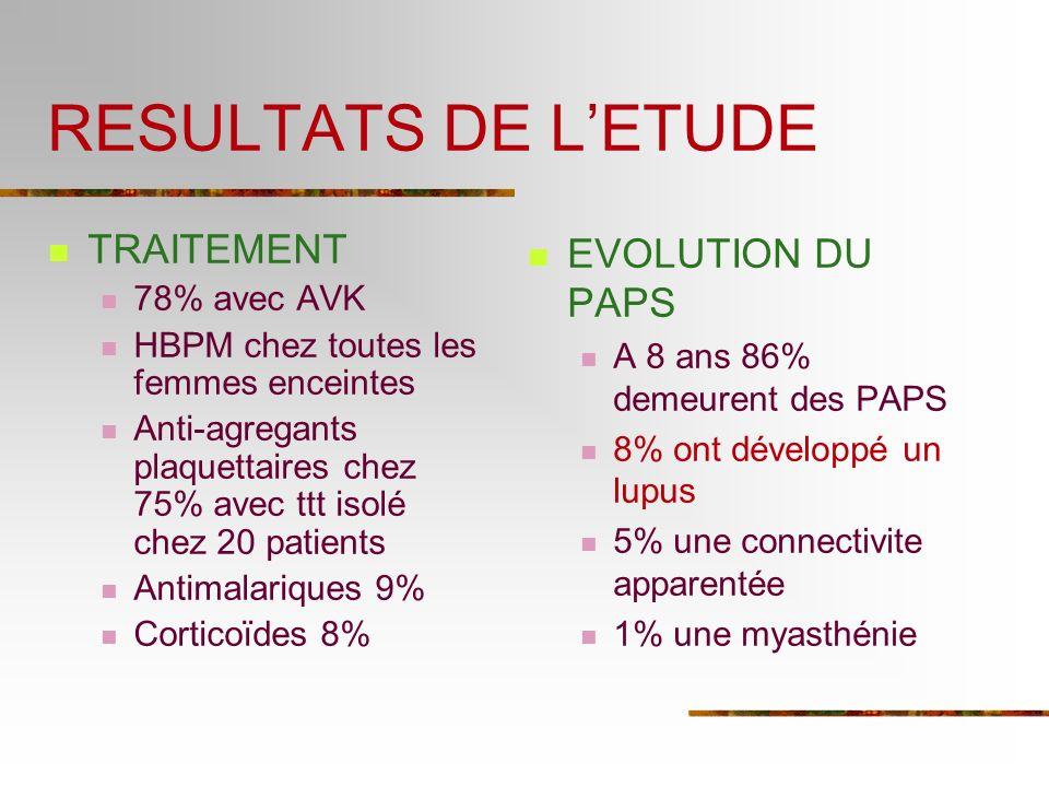 RESULTATS DE L'ETUDE TRAITEMENT EVOLUTION DU PAPS 78% avec AVK