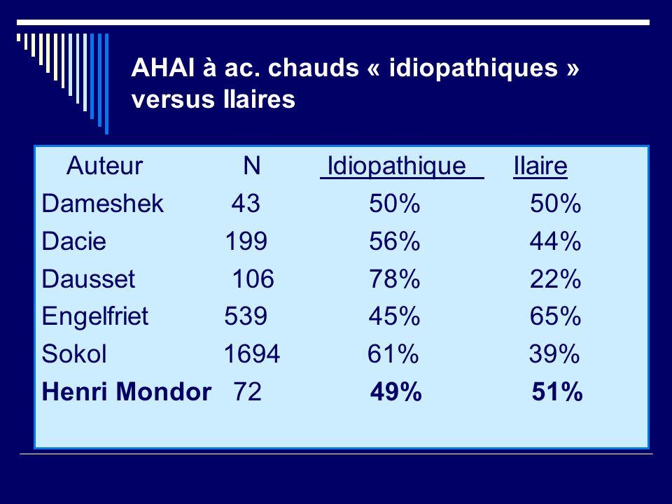 AHAI à ac. chauds « idiopathiques » versus IIaires