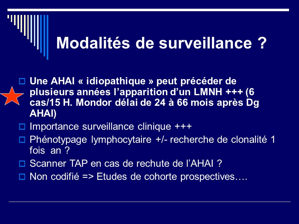 Modalités de surveillance