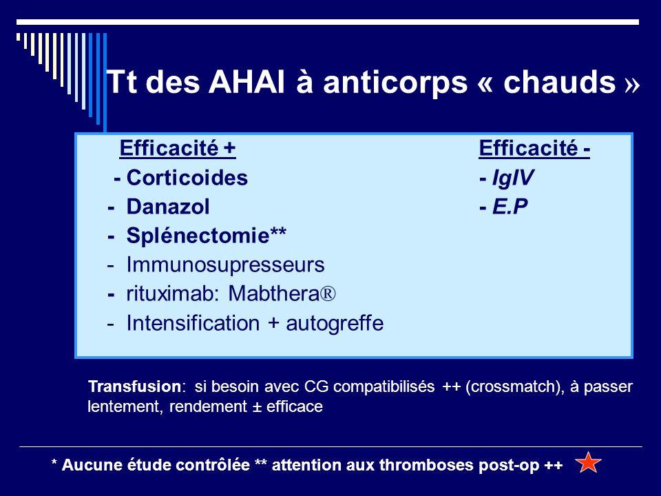 Tt des AHAI à anticorps « chauds »