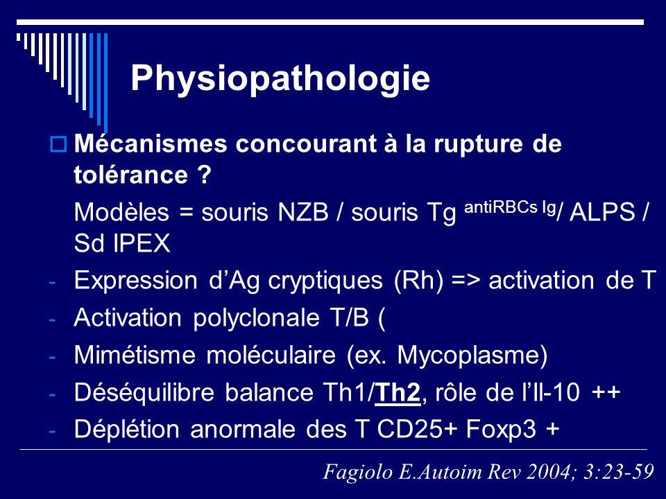 Physiopathologie Mécanismes concourant à la rupture de tolérance
