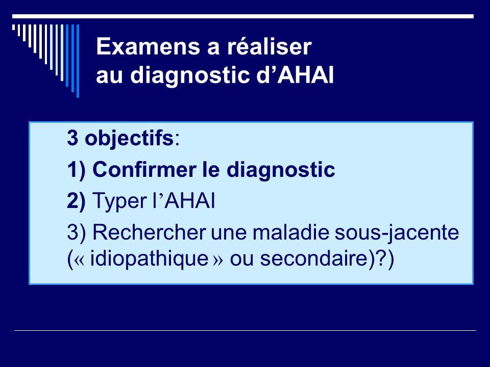 Examens a réaliser au diagnostic d'AHAI