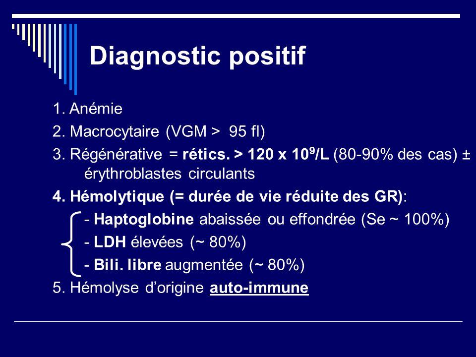 Diagnostic positif 1. Anémie 2. Macrocytaire (VGM > 95 fl)