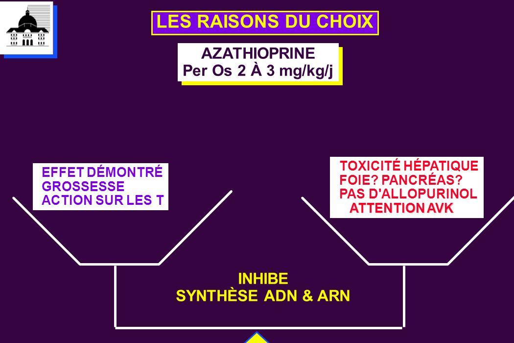 LES RAISONS DU CHOIX AZATHIOPRINE Per Os 2 À 3 mg/kg/j INHIBE