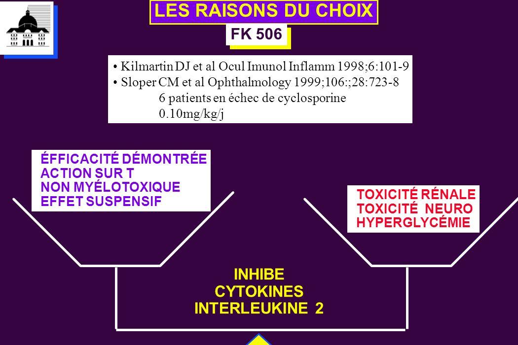 LES RAISONS DU CHOIX FK 506 INHIBE CYTOKINES INTERLEUKINE 2