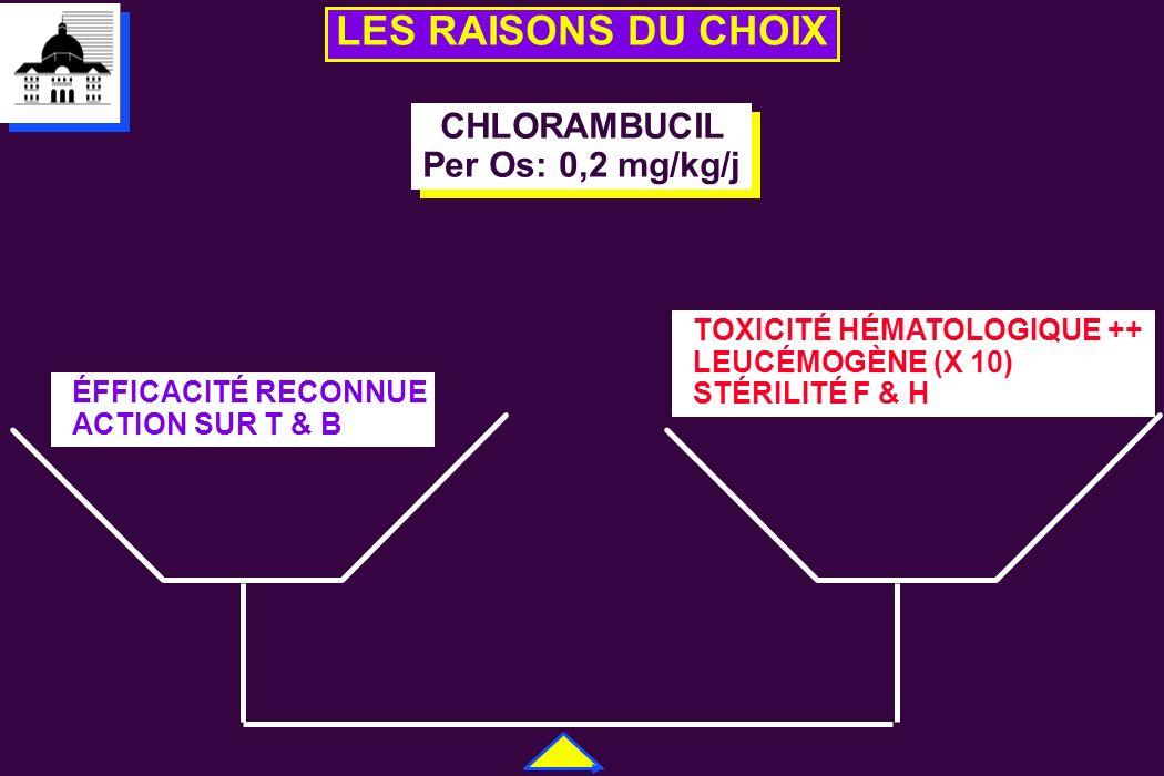 LES RAISONS DU CHOIX CHLORAMBUCIL Per Os: 0,2 mg/kg/j