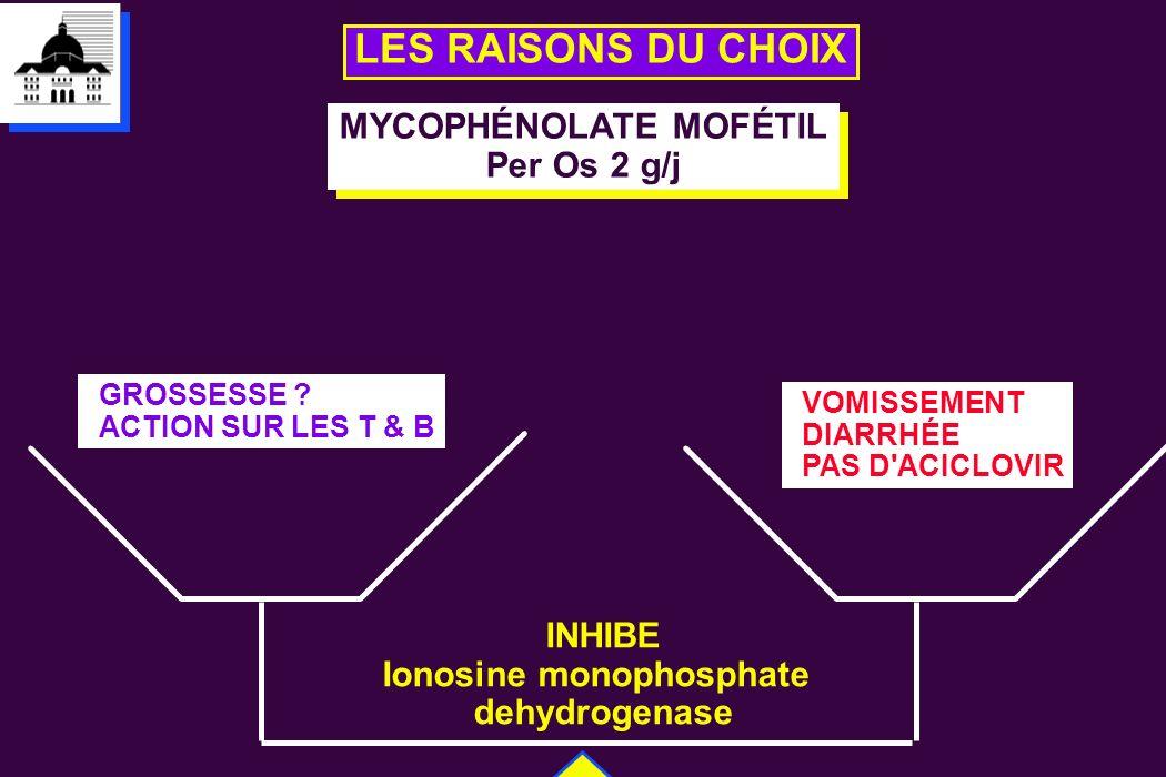 MYCOPHÉNOLATE MOFÉTIL Ionosine monophosphate