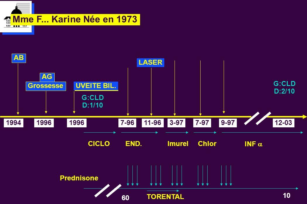 Mme F... Karine Née en 1973 AB 7-96 END. LASER 11-96 3-97 Imurel 7-97