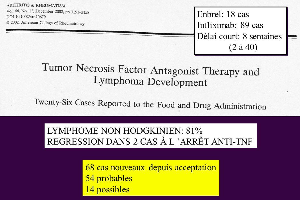 Enbrel: 18 casInfliximab: 89 cas. Délai court: 8 semaines. (2 à 40) LYMPHOME NON HODGKINIEN: 81% REGRESSION DANS 2 CAS À L 'ARRÊT ANTI-TNF.
