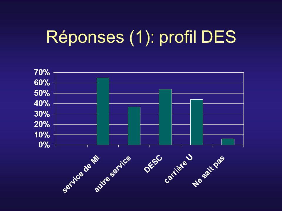 Réponses (1): profil DES
