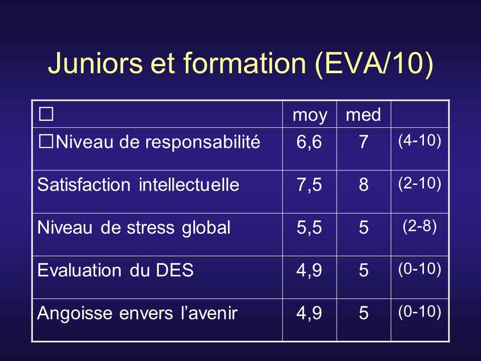 Juniors et formation (EVA/10)