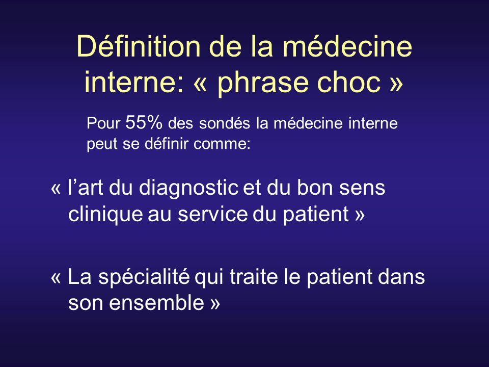 Définition de la médecine interne: « phrase choc »